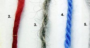 Textura dos fios destaque